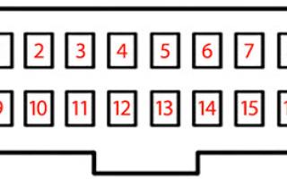 Распиновка обд2 диагностического разъема схема