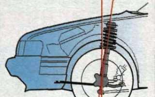 Угол продольного наклона оси поворота