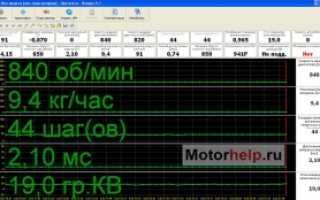 Чиптюнер ру типовые параметры