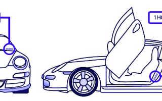 Что такое код двигателя автомобиля