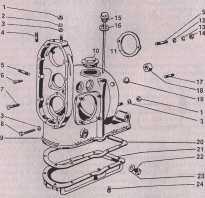 Что такое картер двигателя мотоцикла
