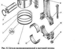 Что такое цпг в дизельном двигателе