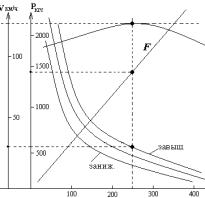 Что такое коммутация тягового двигателя
