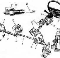 Устройство рулевого управления ваз 2121