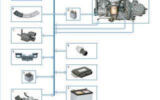 Шевроле лачетти схема блока управления двигателем
