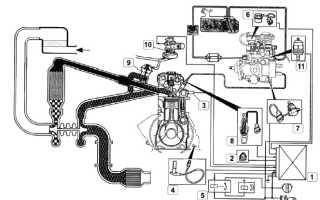 Что такое эбу на дизельных двигателях