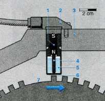 Где находится датчик оборотов двигателя