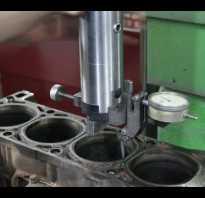 Что такое капремонт двигателя автомобиля