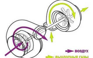 Принцип работы турбированного бензинового двигателя