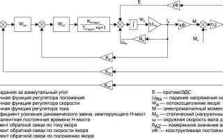 Matlab моделирование работы двигателя