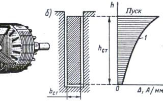 Асинхронный двигатели улучшение пусковых характеристик