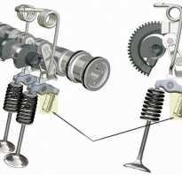 Что такое гидрокомпенсаторы бензиновых двигателей