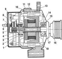 Устройство генератора нива шевроле