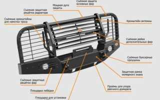 Силовой бампер на уаз хантер чертежи