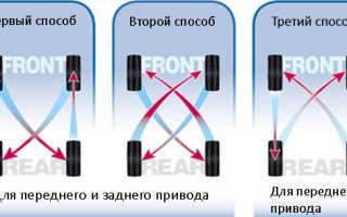 Порядок перестановки колес на переднеприводном автомобиле