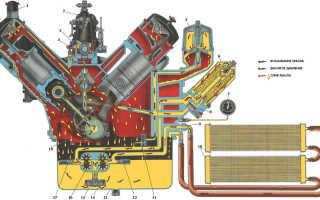 Анимация работы двигателя мотоцикла bmw