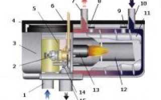Что такое предпусковой обогрев двигателя