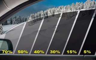 Виды тонировок стекол автомобиля