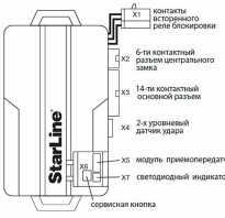 Старлайн а62 схема подключения