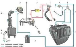 Система питания инжекторного двигателя ваз 2107
